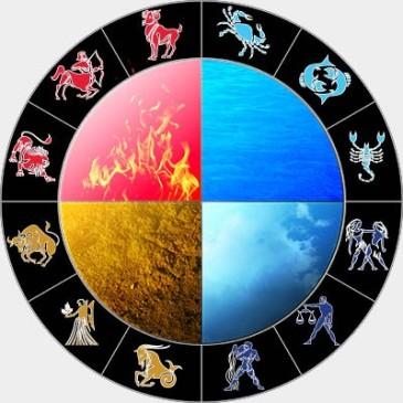 6 novembre 2016 ore 10 – Corso di Astrologia Primo Seminario