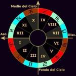 cerchio_n