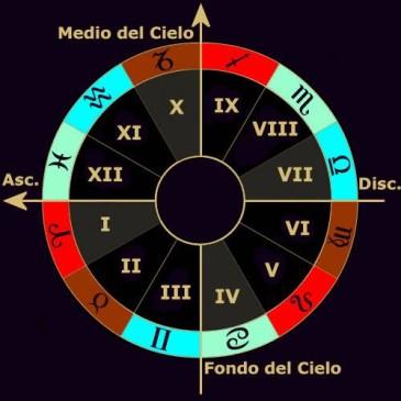 19 marzo 2017 – Corso di Astrologia Quinto Seminario