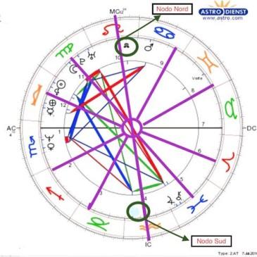 23 aprile 2017 – Corso di Astrologia Sesto Seminario